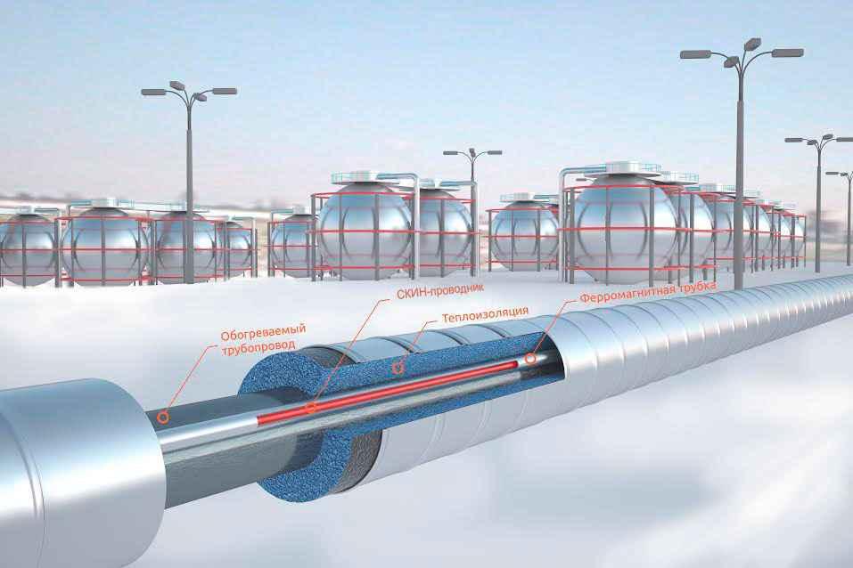 Обогрев магистральных трубопроводов длинной до 25 километров.