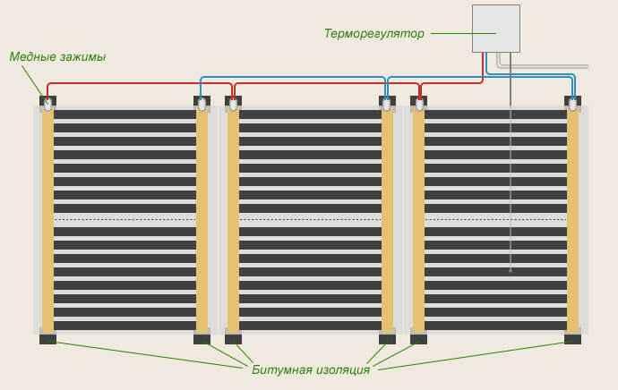 Схема монтажа нагревательных элементов инфрокрасной плёнки